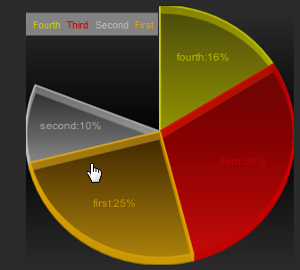 PieChart.png