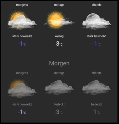 Ftui Widget Weather Fhemwiki
